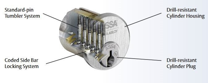 ASSA Commercial Locksmith Services Omaha